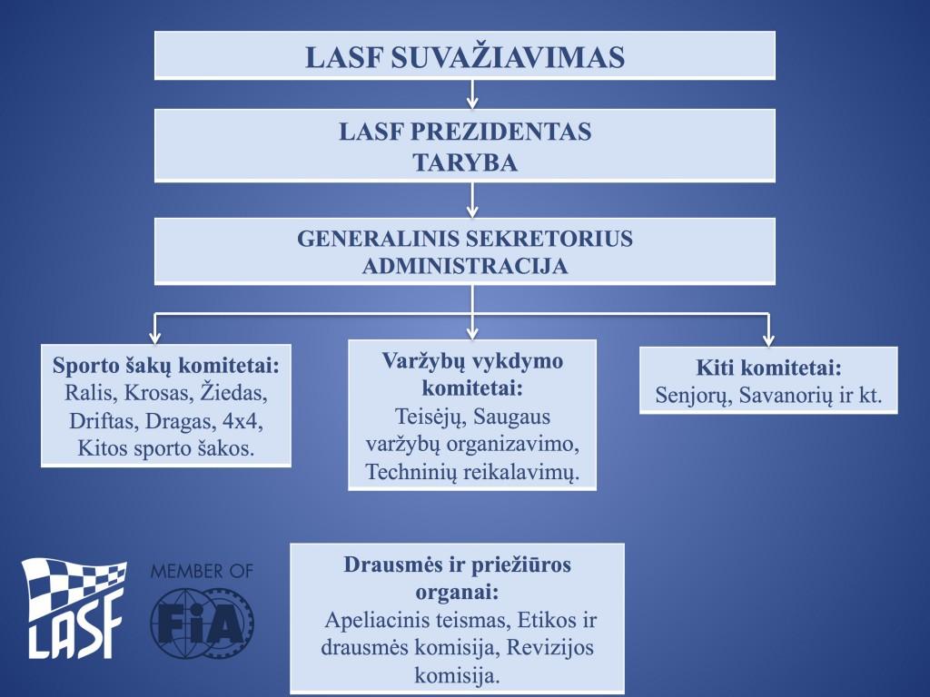 LASF Sporto šakų komitetai 2017 copy