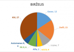 2017-birzelis_lasf
