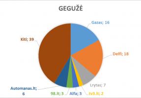2017-geguze_lasf