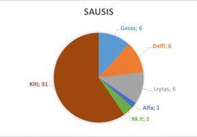 2018_sausis_lasf