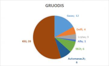 gruodis_lasf 12