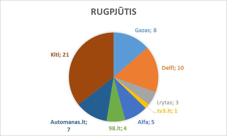 rugpjutis_lasf