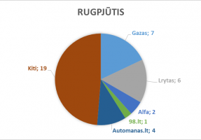 2018_rugpjutis_lasf